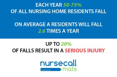 Nursing Home Falls